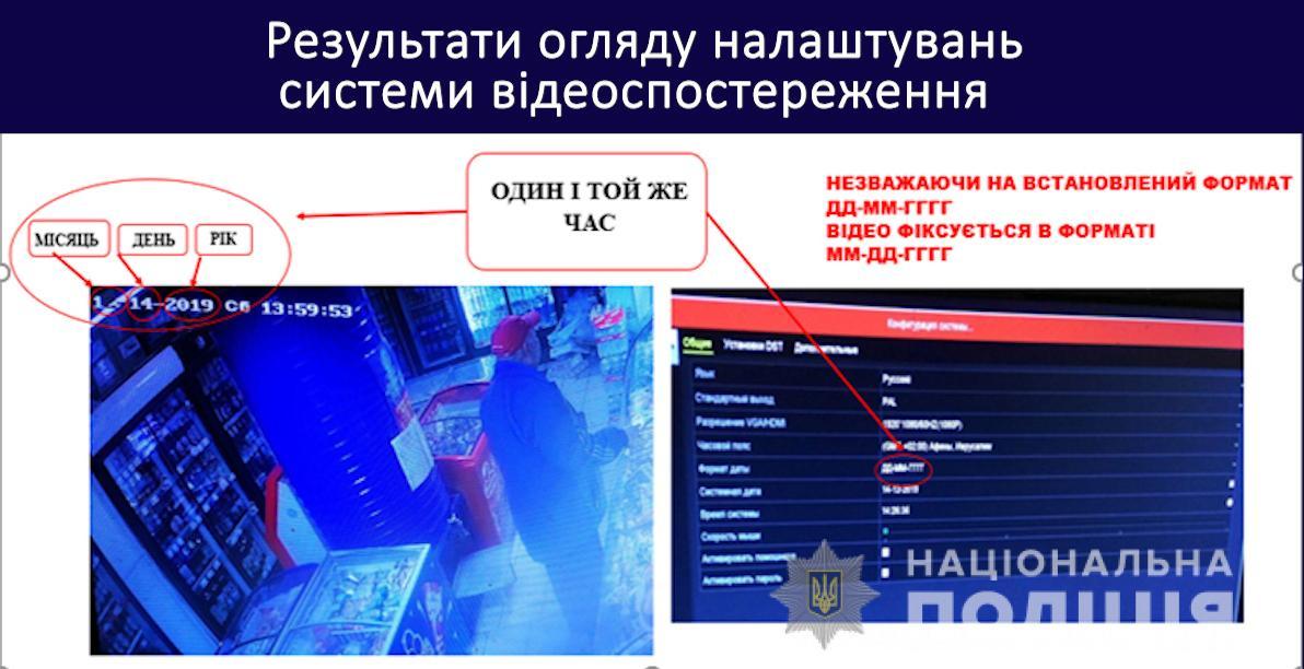 В качестве доказательств правоохранители приводили в том числе и настройки камеры видеонаблюдения