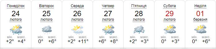 Прогноз погоды на последнюю неделю февраля от sinoptik.ua
