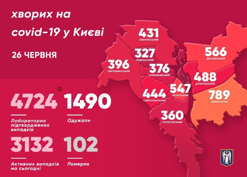 В Киеве еще у 115 человек за сутки подтвердили коронавирус